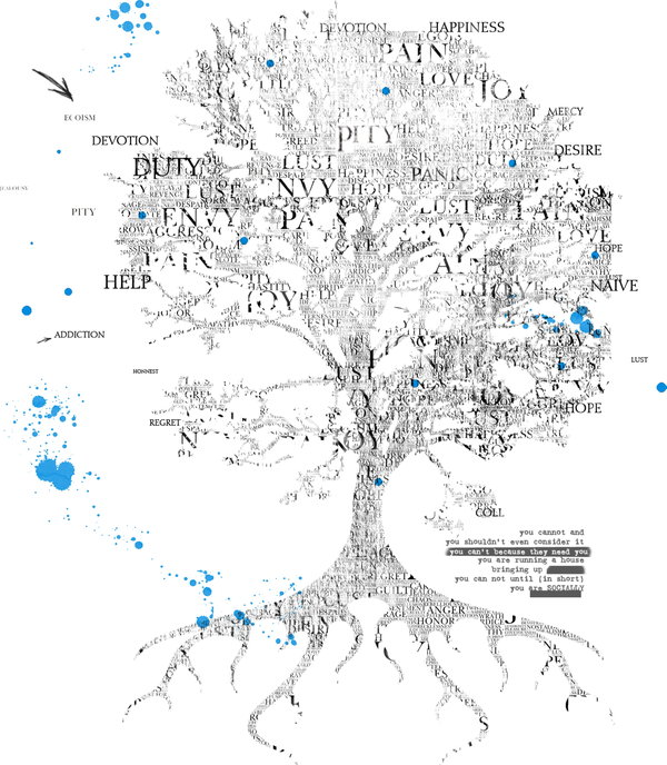 emotional tree typography art