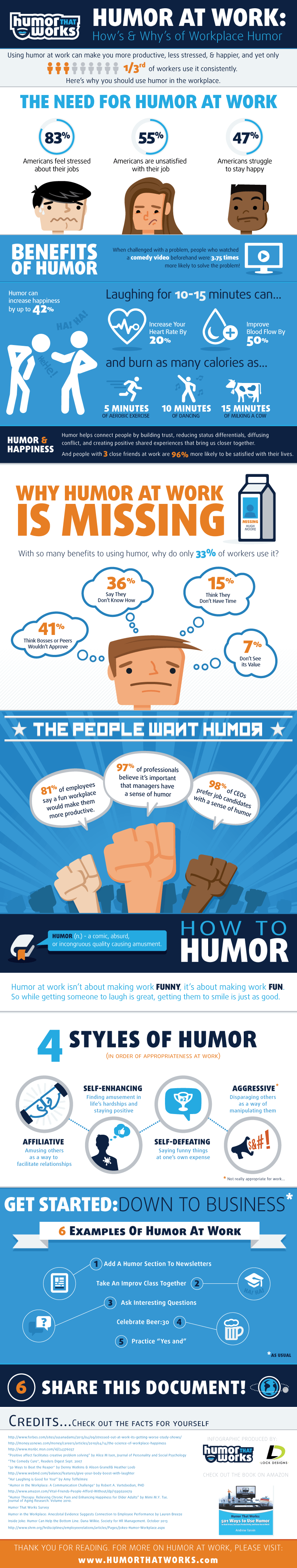 Humor at Work Infographic