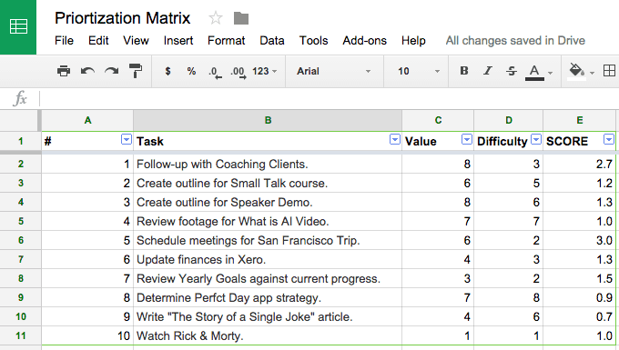 prioritization matrix step 4