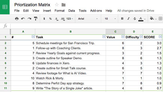 prioritization matrix step 5