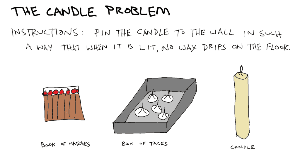 the candle problem