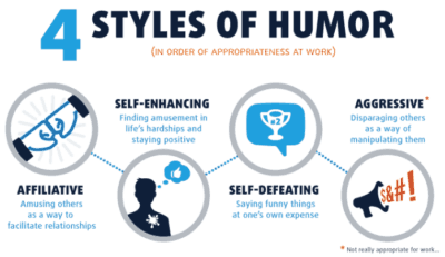 four styles of humor