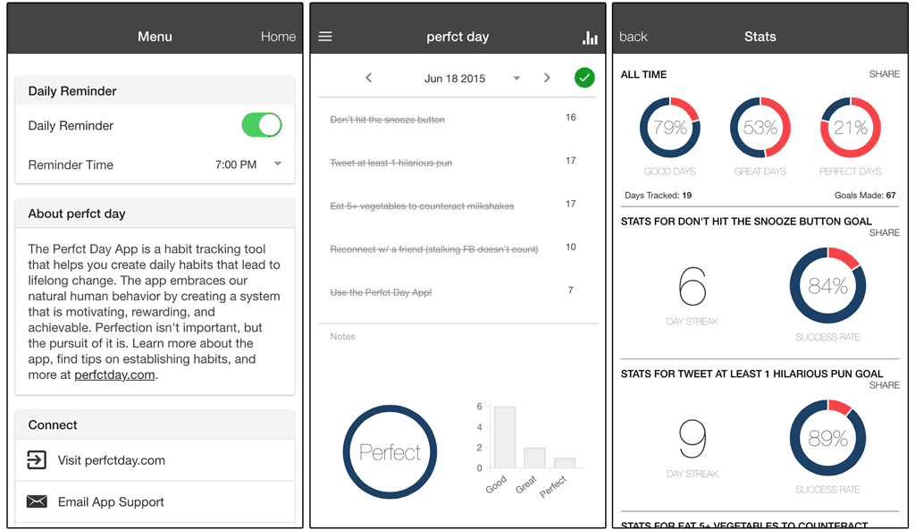 daily habits screenshots